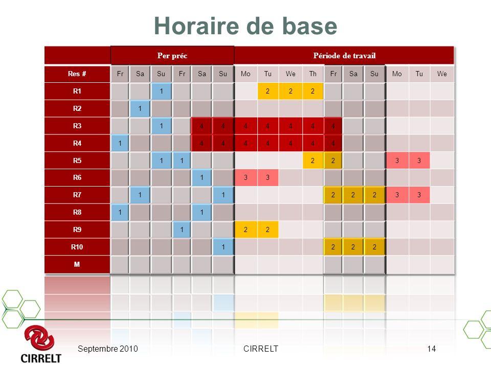 Horaire de base Per préc Période de travail Septembre 2010 CIRRELT