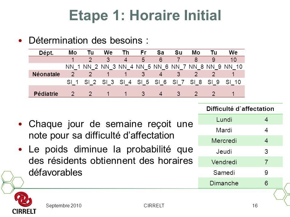 Etape 1: Horaire Initial