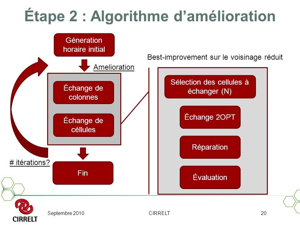Étape 2 : Algorithme d'amélioration