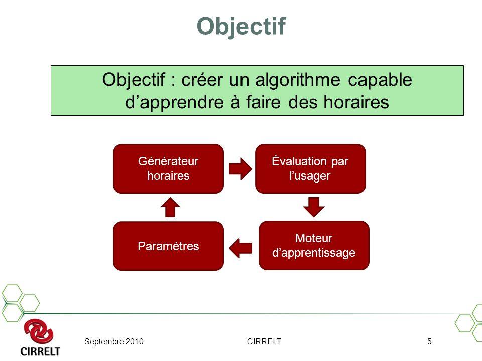 Objectif Objectif : créer un algorithme capable d'apprendre à faire des horaires. Générateur horaires.