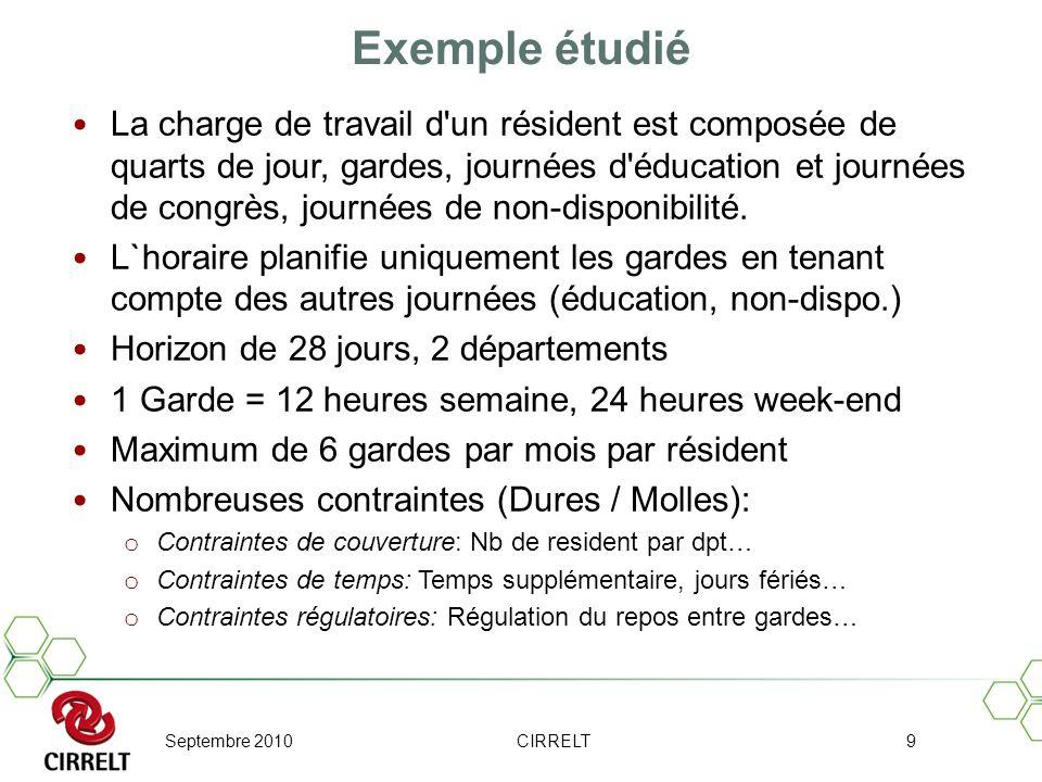Exemple étudié