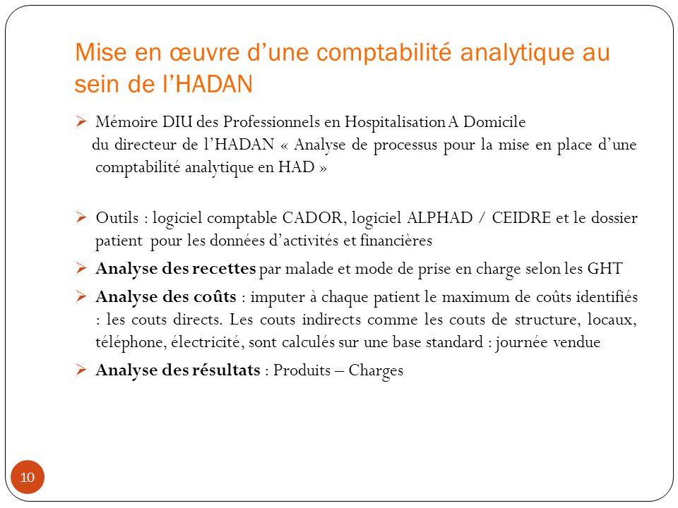 Mise en œuvre d'une comptabilité analytique au sein de l'HADAN