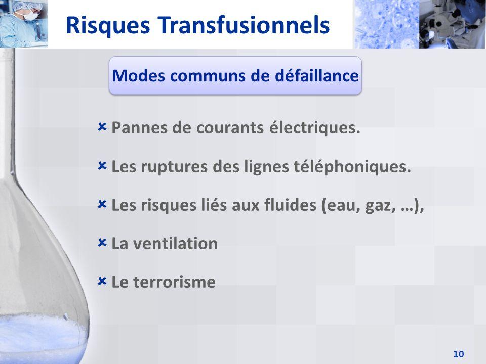 Risques Transfusionnels Modes communs de défaillance