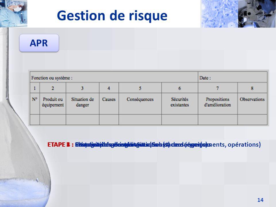 Gestion de risque APR. ETAPE 1 : Cartographier les dangers (Substances ,équipements, opérations) ETAPE 5 : Propositions d'améliorations.