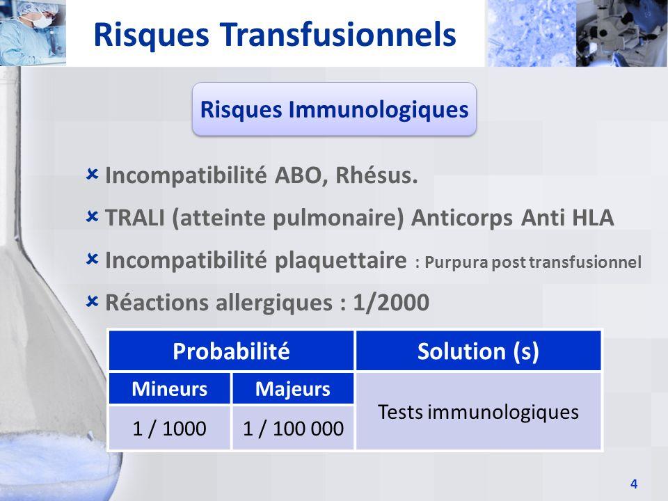 Risques Transfusionnels Risques Immunologiques