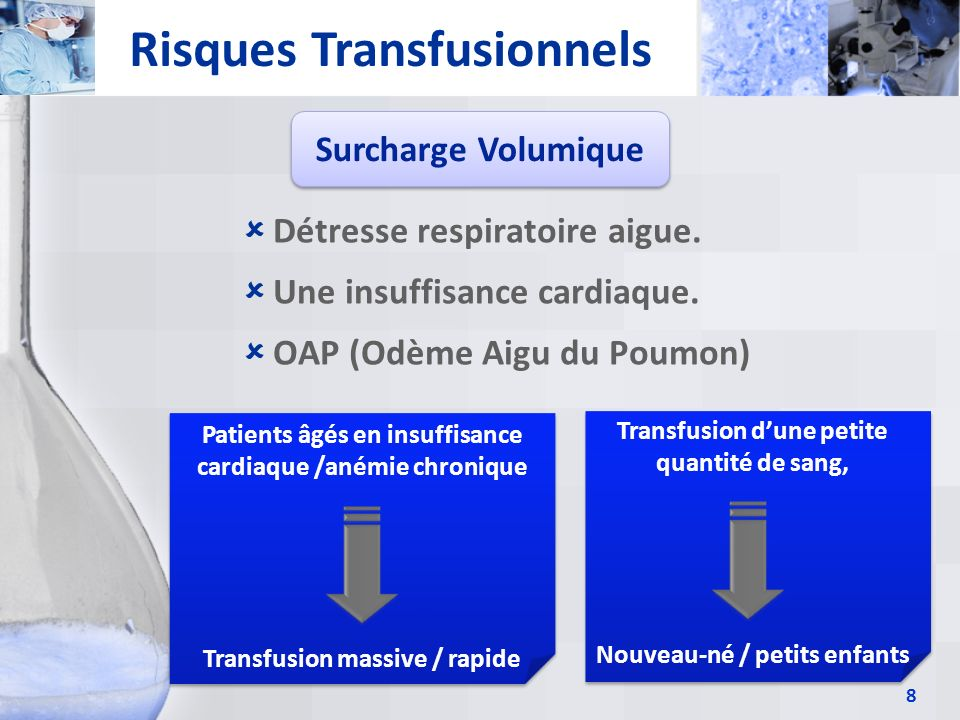 Risques Transfusionnels