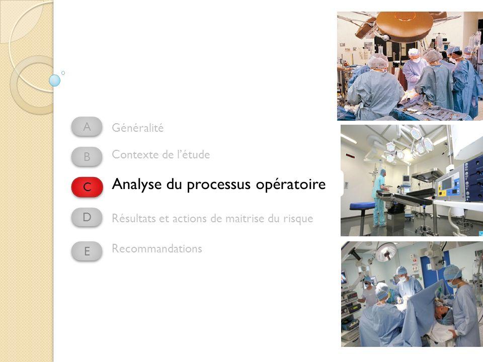 Analyse du processus opératoire