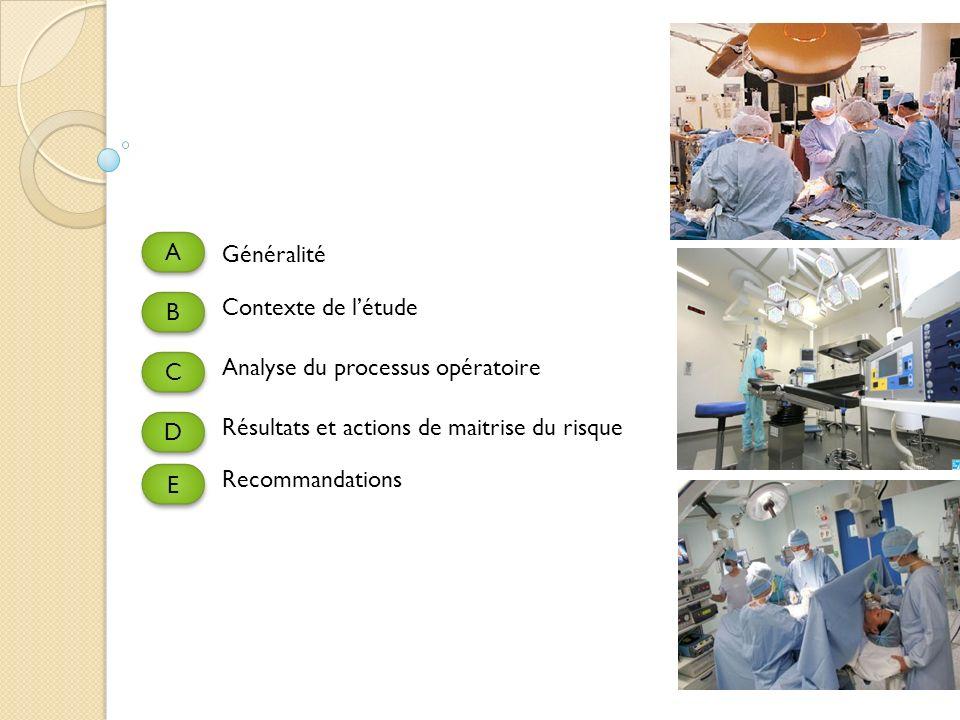 Généralité A. B. Contexte de l'étude. C. Analyse du processus opératoire. D. Résultats et actions de maitrise du risque.