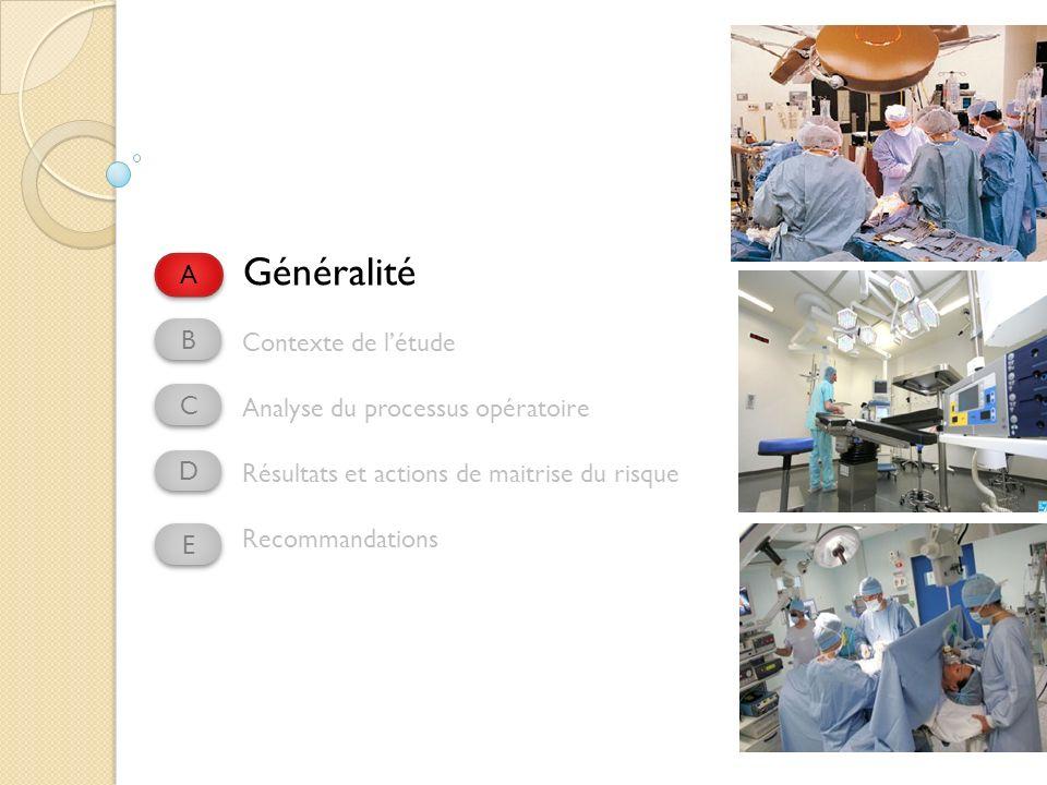 Généralité A B Contexte de l'étude C Analyse du processus opératoire D