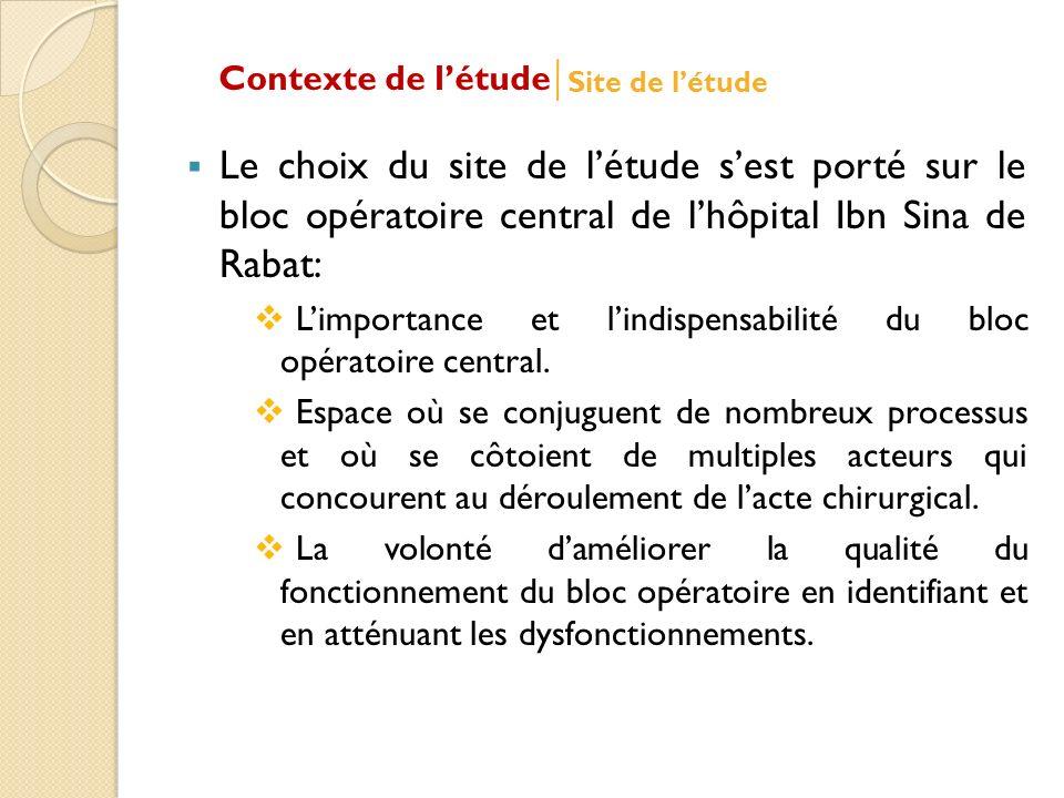Contexte de l'étude Site de l'étude. Le choix du site de l'étude s'est porté sur le bloc opératoire central de l'hôpital Ibn Sina de Rabat: