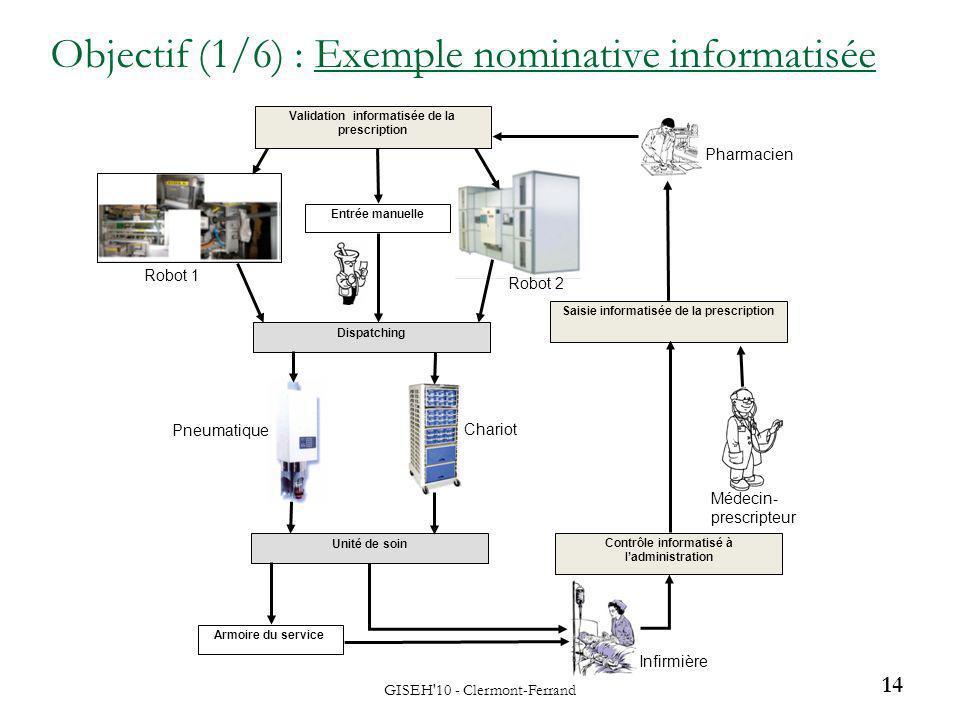 Objectif (1/6) : Exemple nominative informatisée