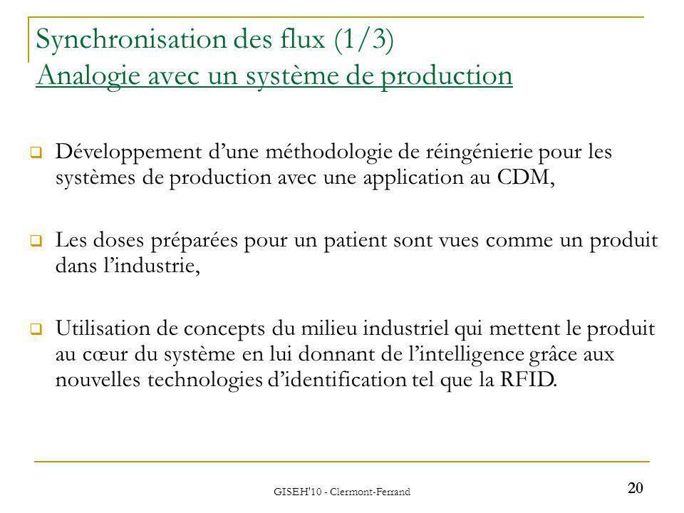 Synchronisation des flux (1/3) Analogie avec un système de production