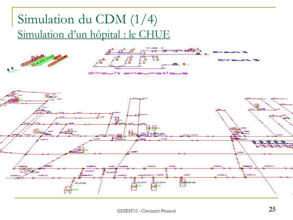 Simulation du CDM (1/4) Simulation d'un hôpital : le CHUE