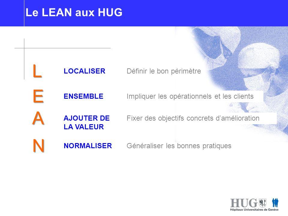 L E A N Le LEAN aux HUG Les blocs opératoires LOCALISER