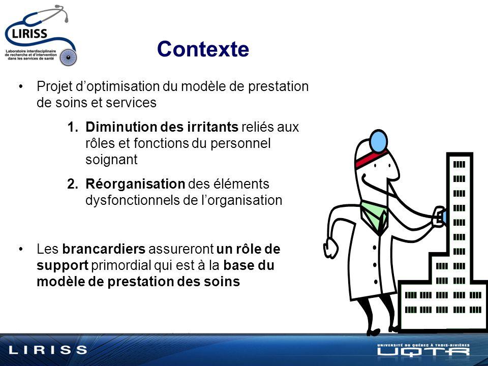 Contexte Projet d'optimisation du modèle de prestation de soins et services.