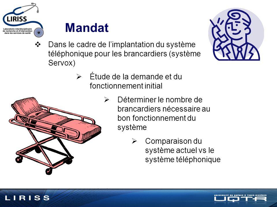 Mandat Dans le cadre de l'implantation du système téléphonique pour les brancardiers (système Servox)