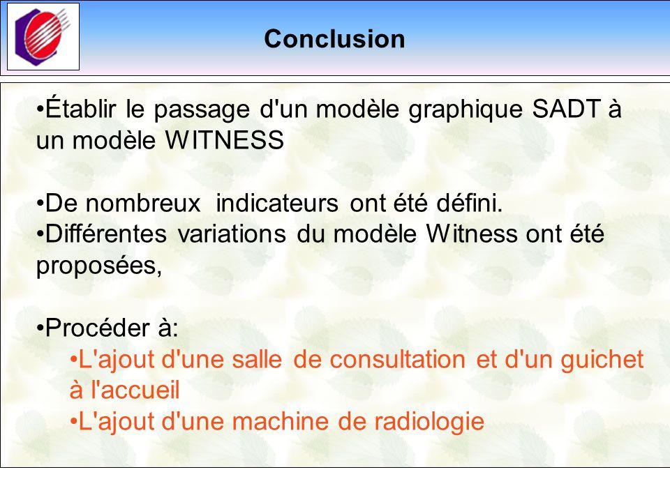 Conclusion Établir le passage d un modèle graphique SADT à un modèle WITNESS. De nombreux indicateurs ont été défini.