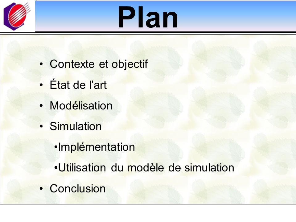 Plan Contexte et objectif État de l'art Modélisation Simulation