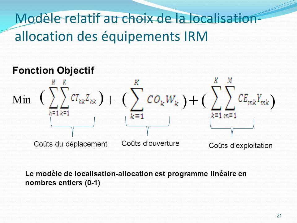 Modèle relatif au choix de la localisation-allocation des équipements IRM