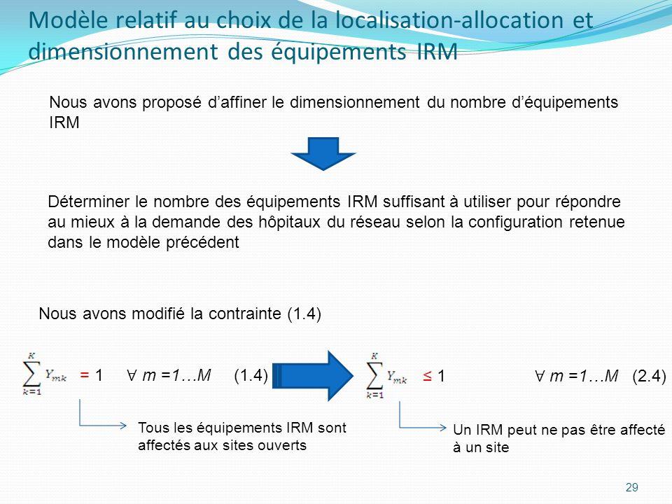 Modèle relatif au choix de la localisation-allocation et dimensionnement des équipements IRM