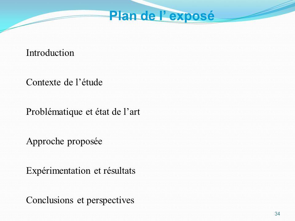 Plan de l' exposé Introduction Contexte de l'étude