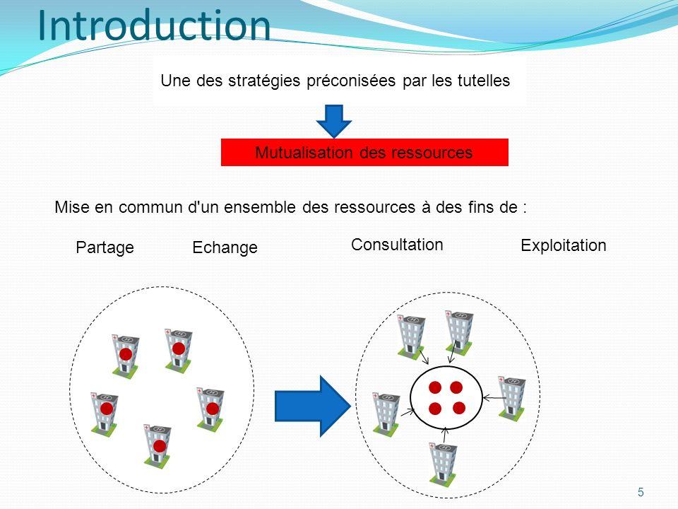Mutualisation des ressources