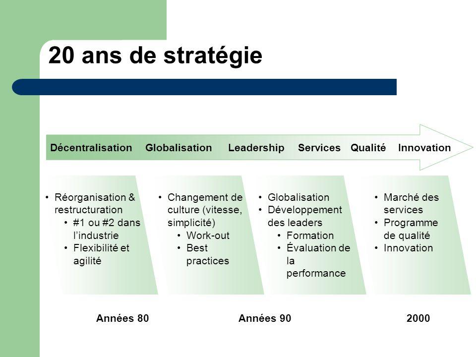 20 ans de stratégie Décentralisation Globalisation Leadership Services