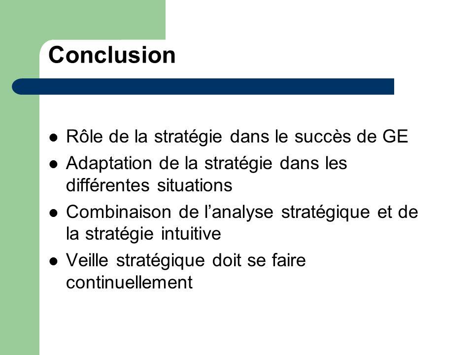 Conclusion Rôle de la stratégie dans le succès de GE