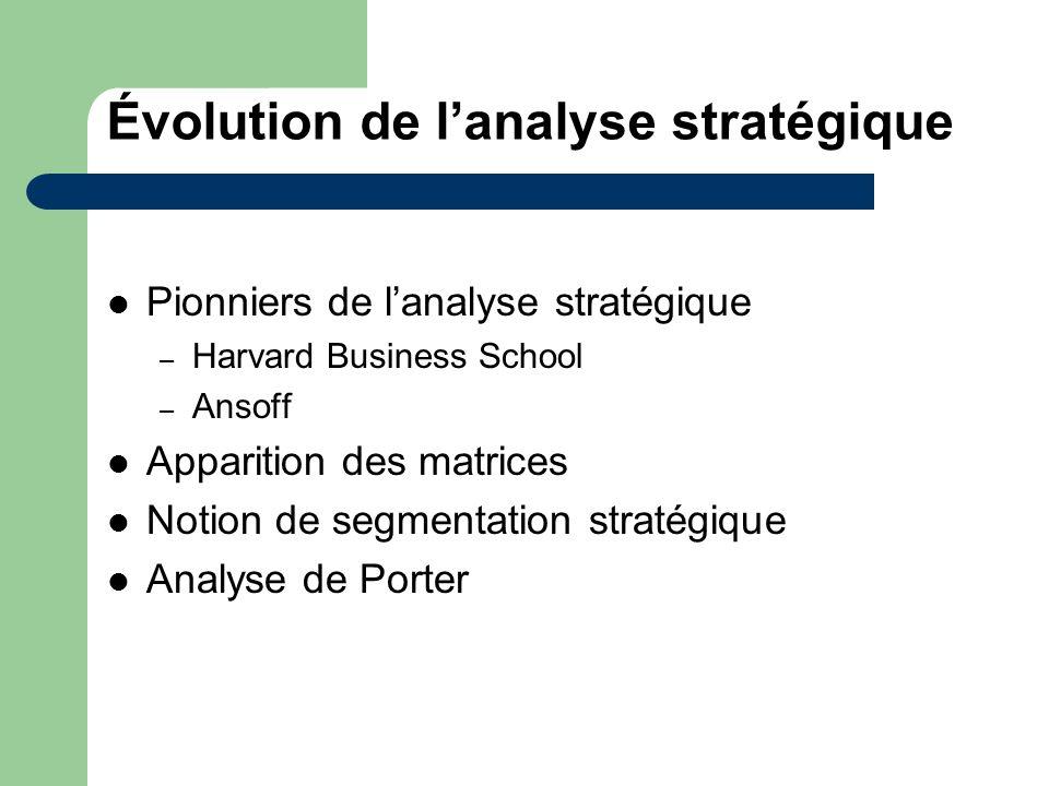 Évolution de l'analyse stratégique