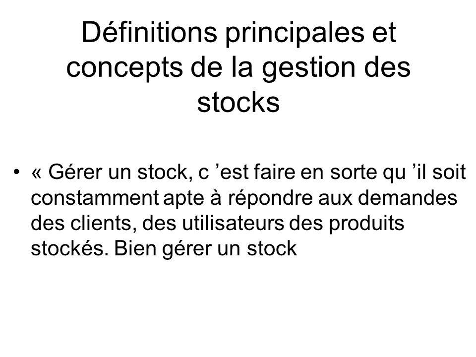 Définitions principales et concepts de la gestion des stocks