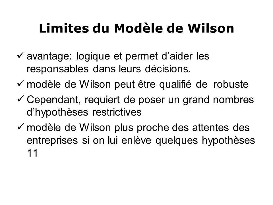 Limites du Modèle de Wilson
