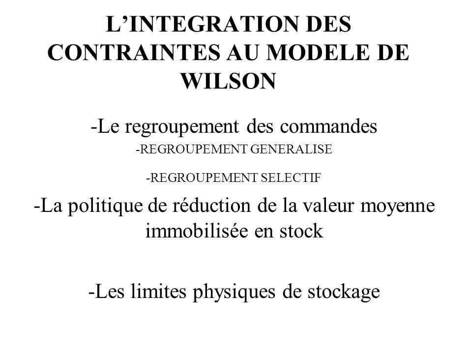 L'INTEGRATION DES CONTRAINTES AU MODELE DE WILSON