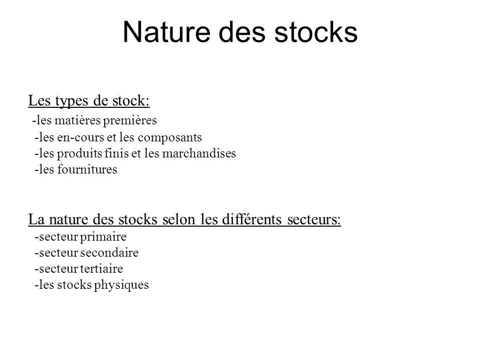 Nature des stocks Les types de stock: -les matières premières