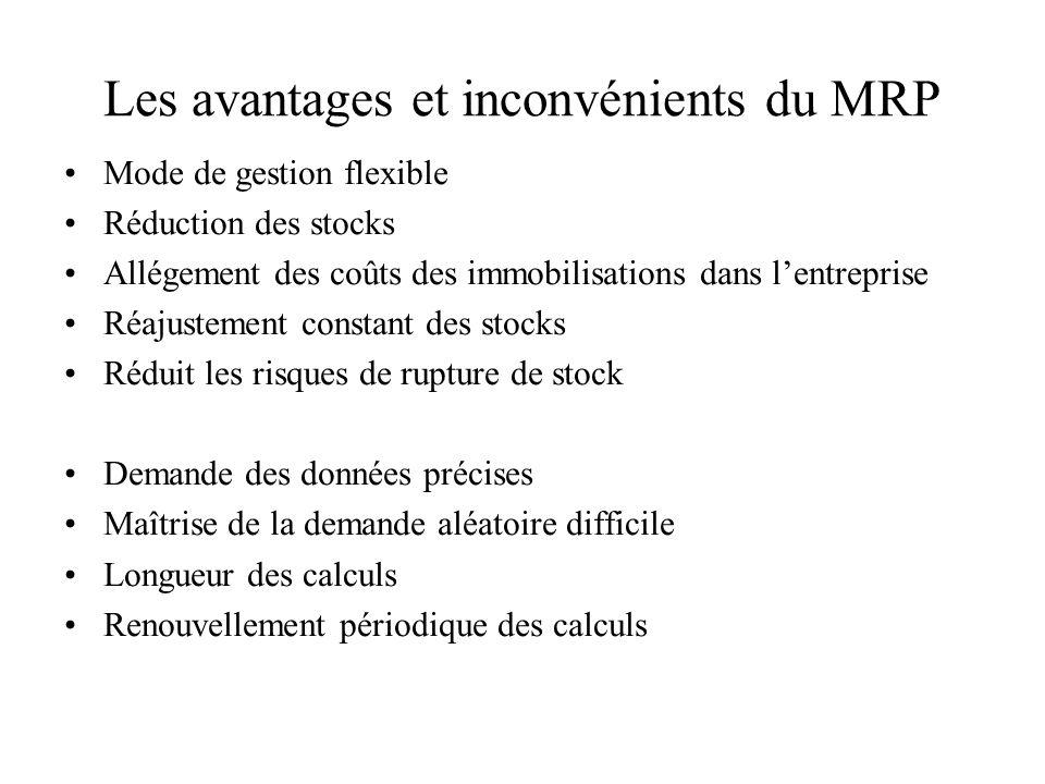 Les avantages et inconvénients du MRP