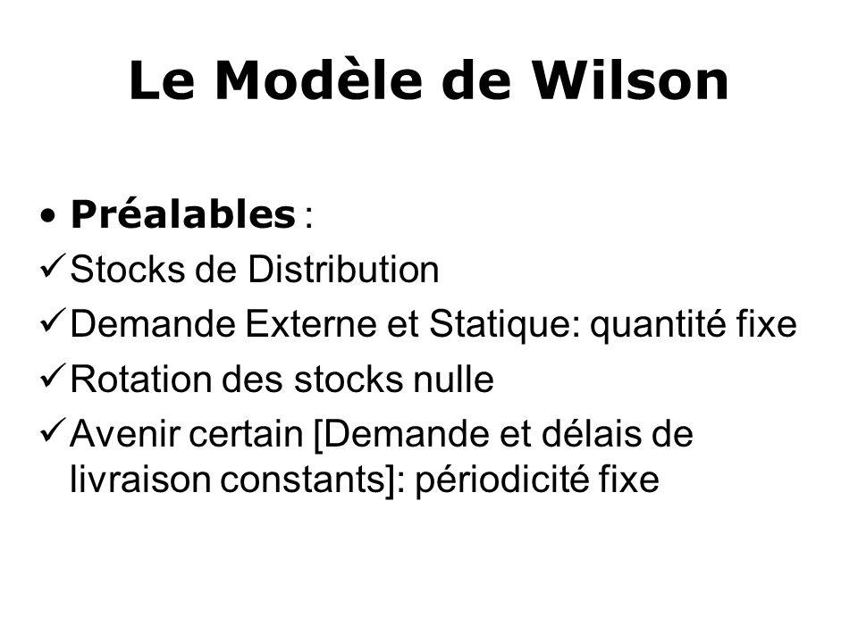 Le Modèle de Wilson Préalables : Stocks de Distribution