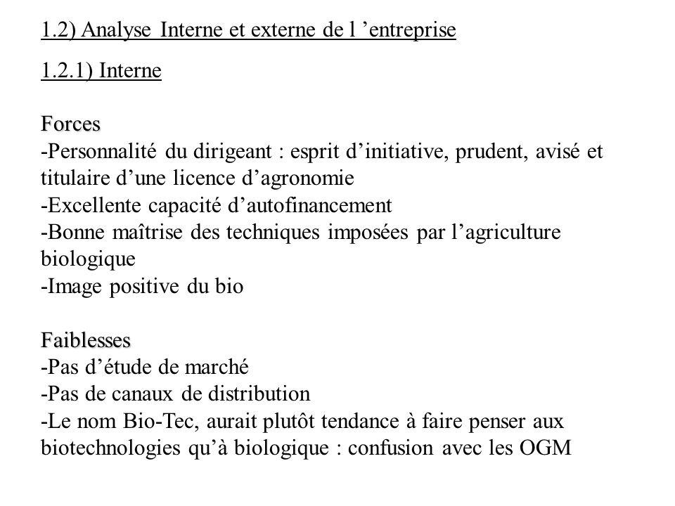1.2) Analyse Interne et externe de l 'entreprise