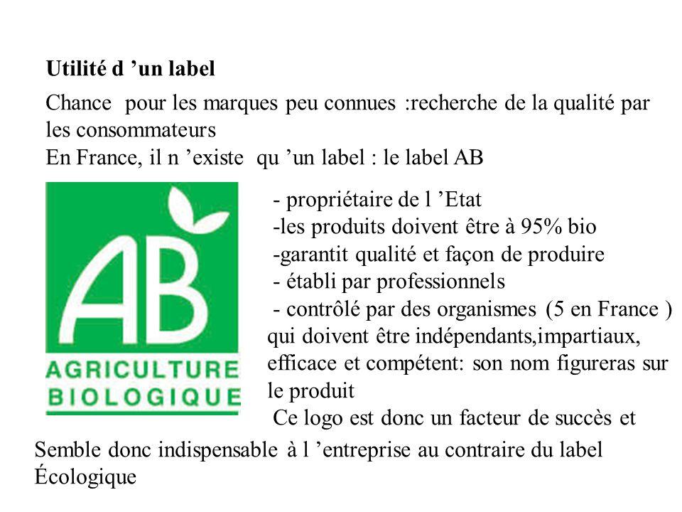 Utilité d 'un label Chance pour les marques peu connues :recherche de la qualité par. les consommateurs.