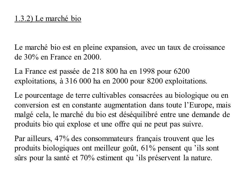 1.3.2) Le marché bio Le marché bio est en pleine expansion, avec un taux de croissance de 30% en France en 2000.