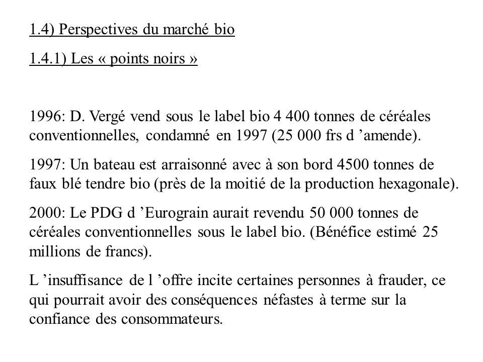 1.4) Perspectives du marché bio