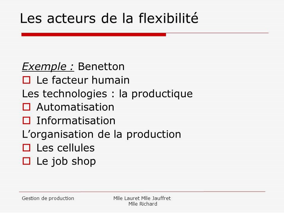 Les acteurs de la flexibilité