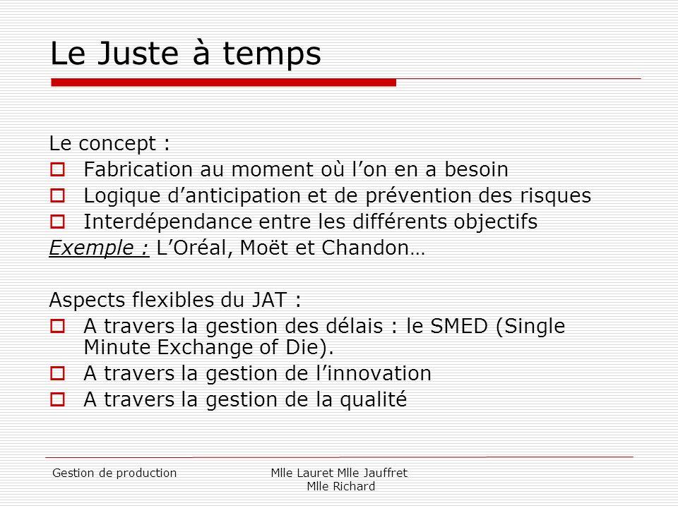Mlle Lauret Mlle Jauffret