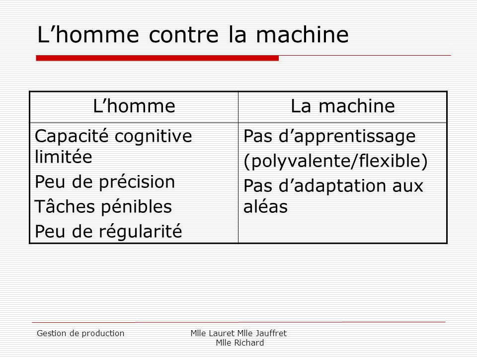 L'homme contre la machine