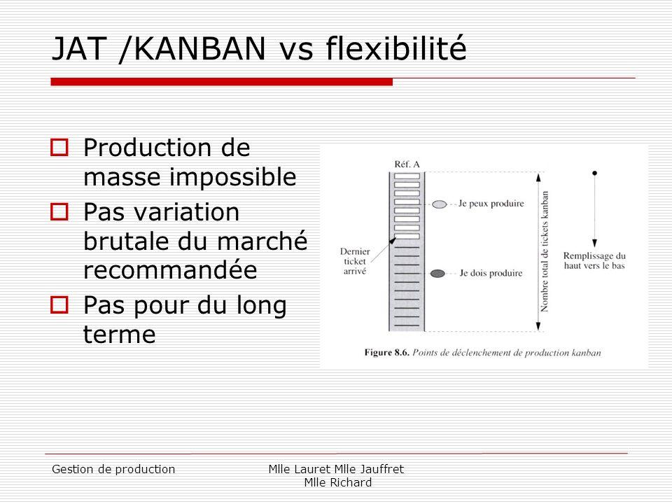 JAT /KANBAN vs flexibilité