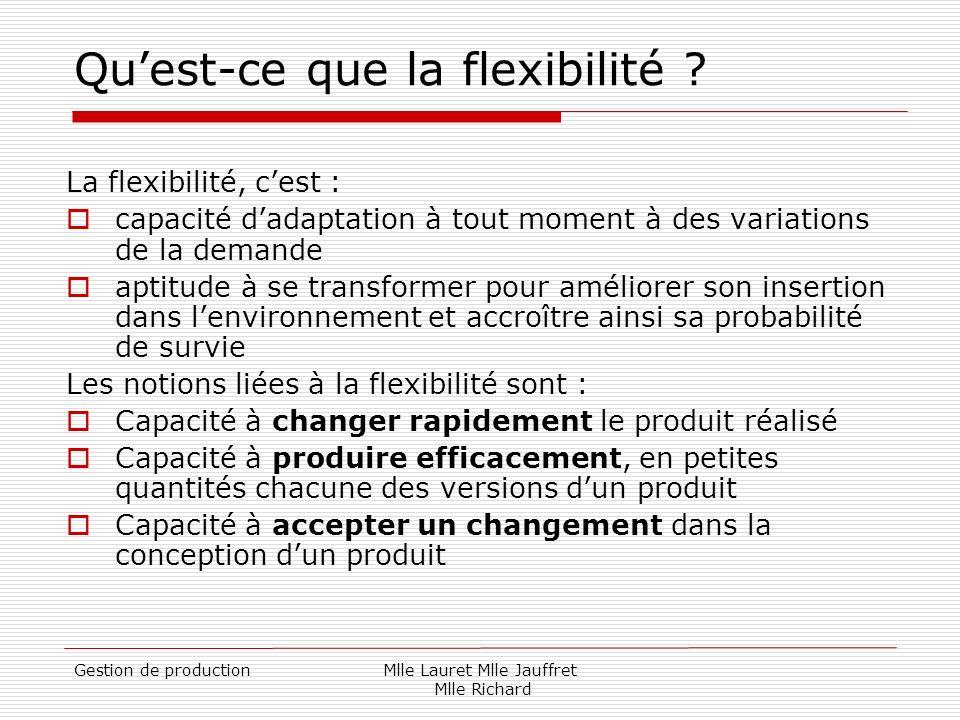 Qu'est-ce que la flexibilité