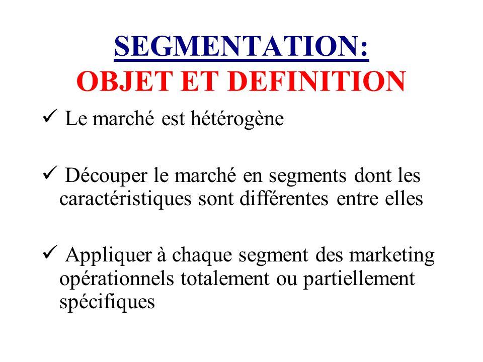 SEGMENTATION: OBJET ET DEFINITION