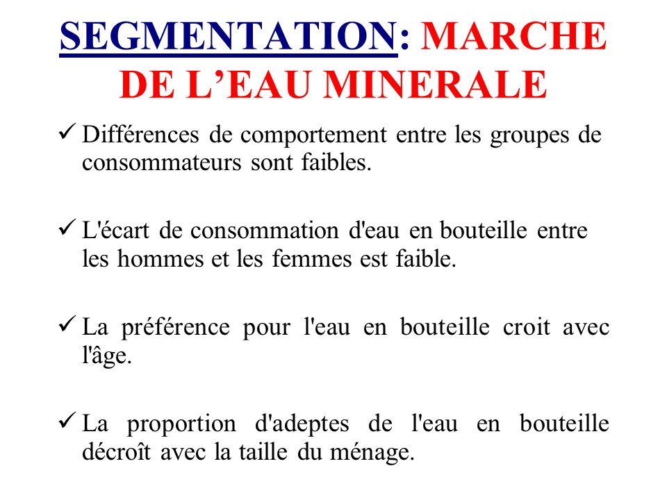 SEGMENTATION: MARCHE DE L'EAU MINERALE