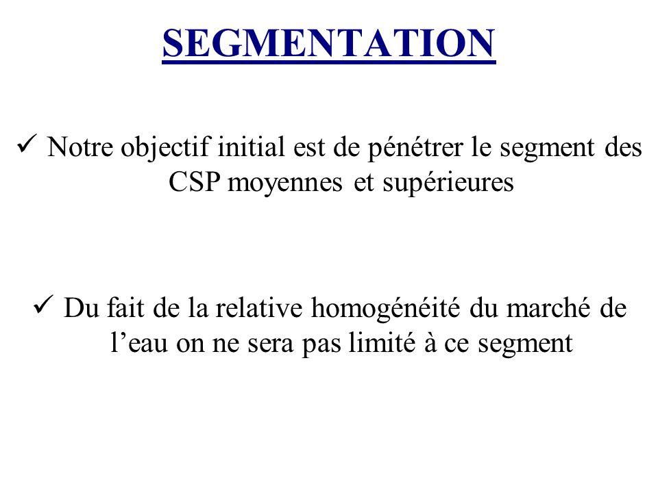 SEGMENTATION Notre objectif initial est de pénétrer le segment des CSP moyennes et supérieures.