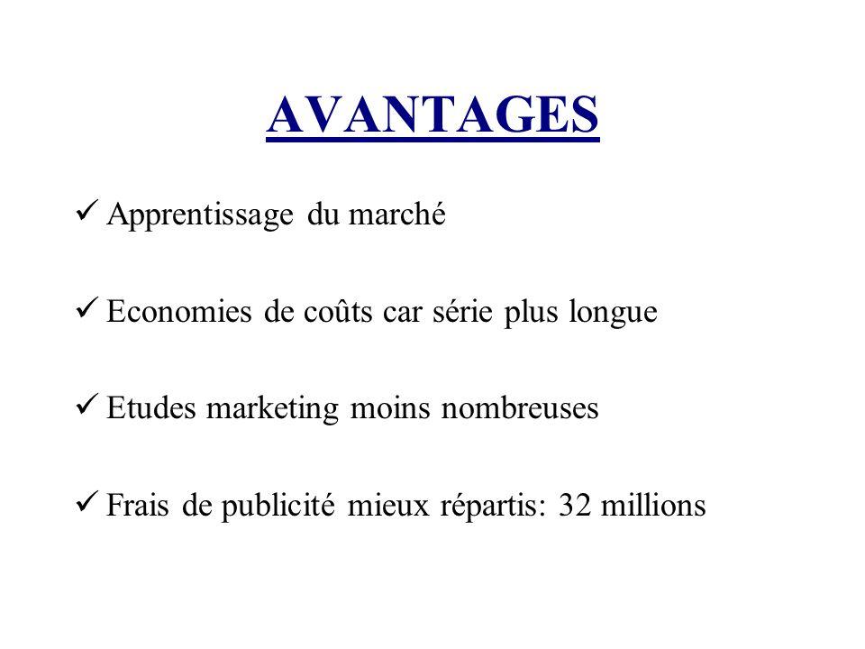 AVANTAGES Apprentissage du marché