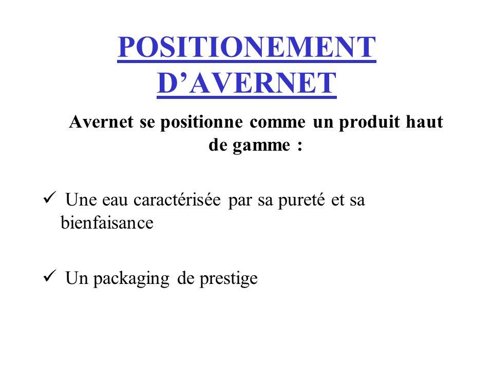 POSITIONEMENT D'AVERNET
