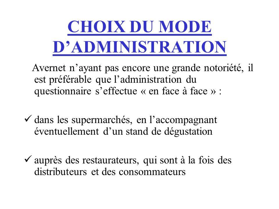 CHOIX DU MODE D'ADMINISTRATION